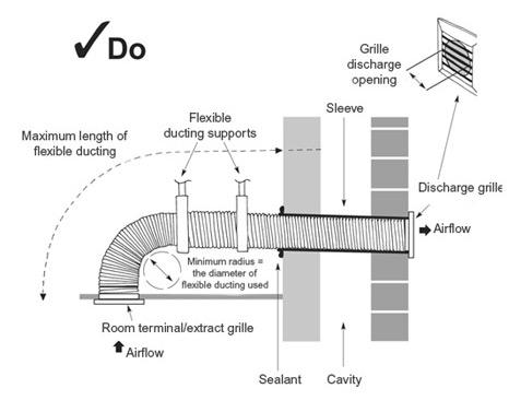 Wiring Diagram For Kitchen Exhaust Fan, Bathroom Fan Duct Installation